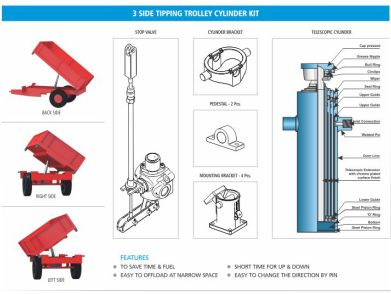 Lorven 3 Side Tipping Trolley Cylinder Kit